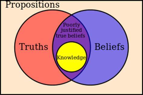 Art belief essay life